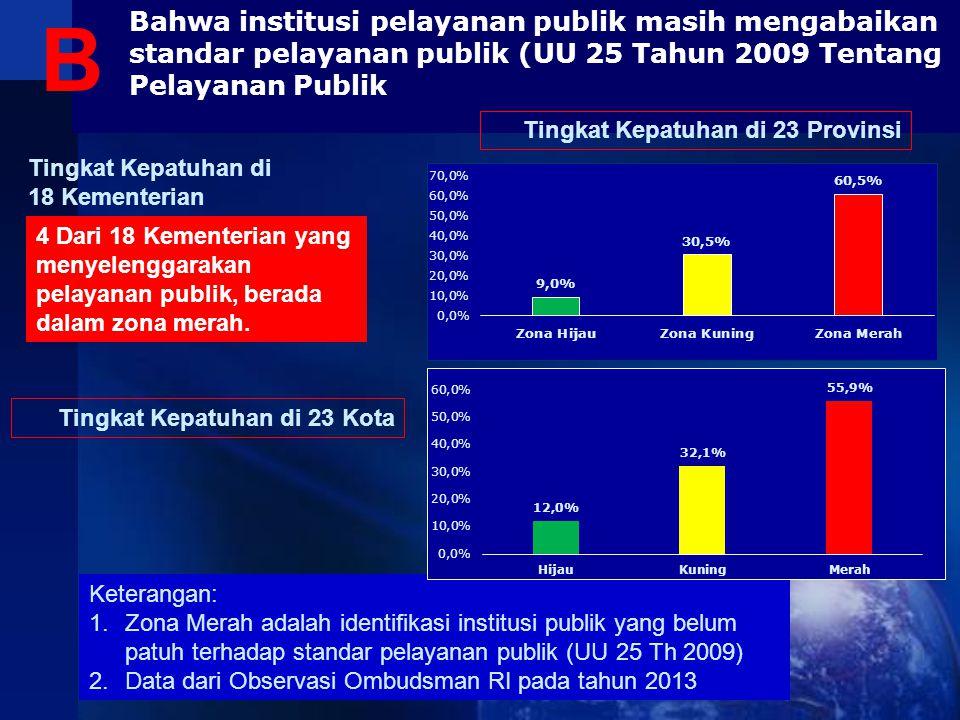 B Bahwa institusi pelayanan publik masih mengabaikan standar pelayanan publik (UU 25 Tahun 2009 Tentang Pelayanan Publik.