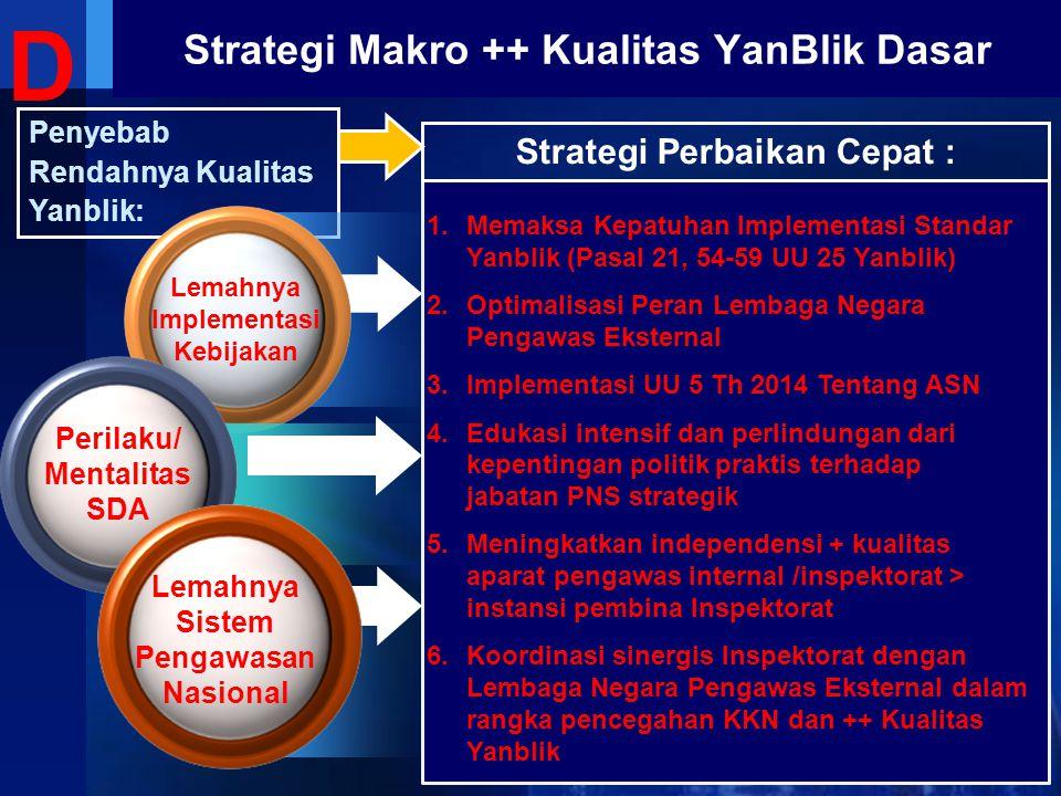 Strategi Makro ++ Kualitas YanBlik Dasar