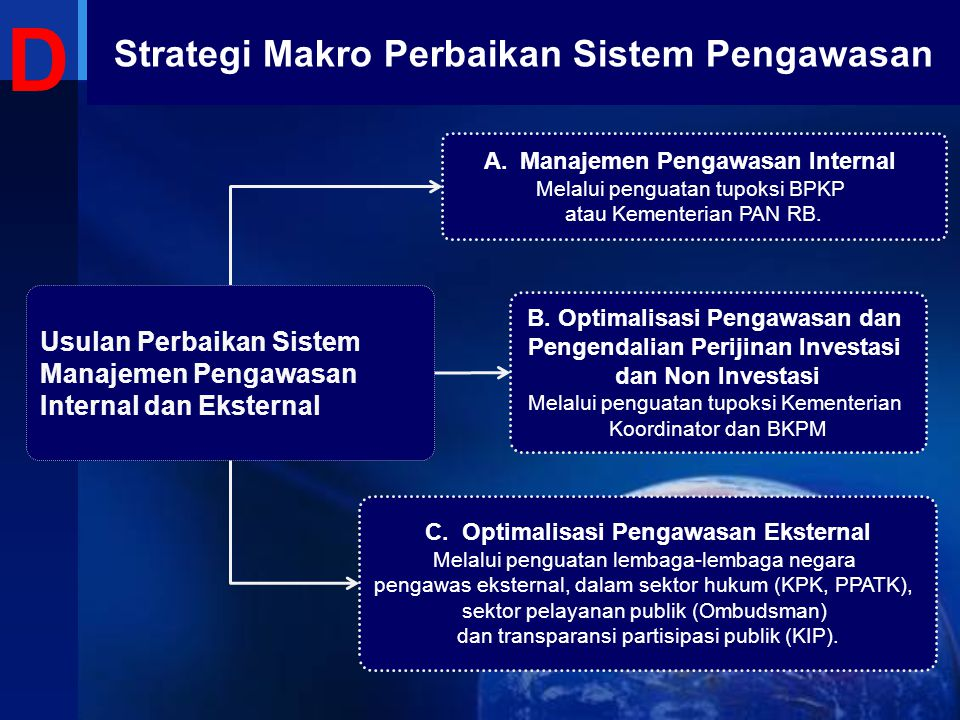 Strategi Makro Perbaikan Sistem Pengawasan