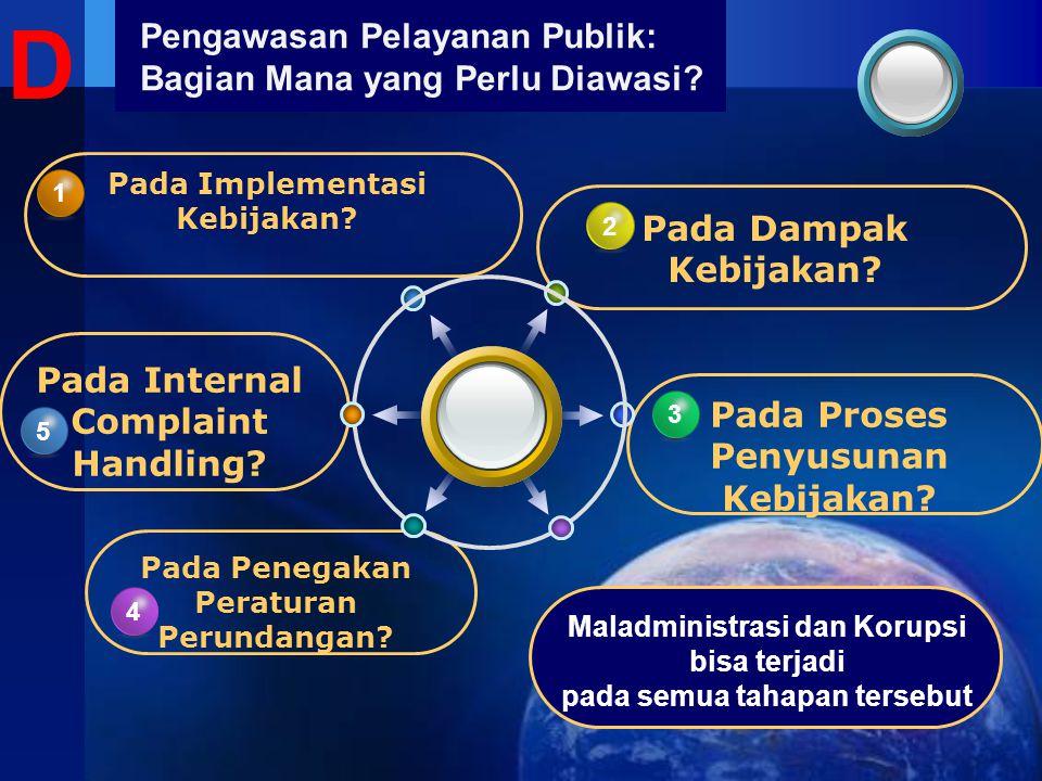 D Pengawasan Pelayanan Publik: Bagian Mana yang Perlu Diawasi