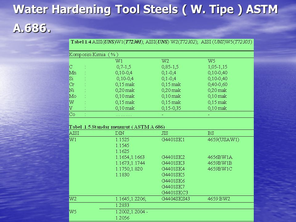 Water Hardening Tool Steels ( W. Tipe ) ASTM A.686.