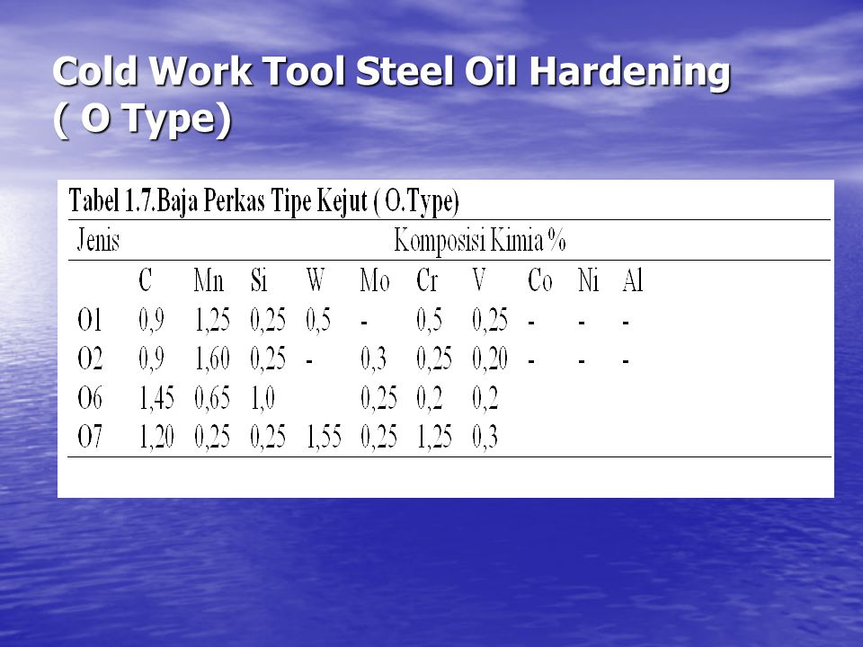 Cold Work Tool Steel Oil Hardening ( O Type)