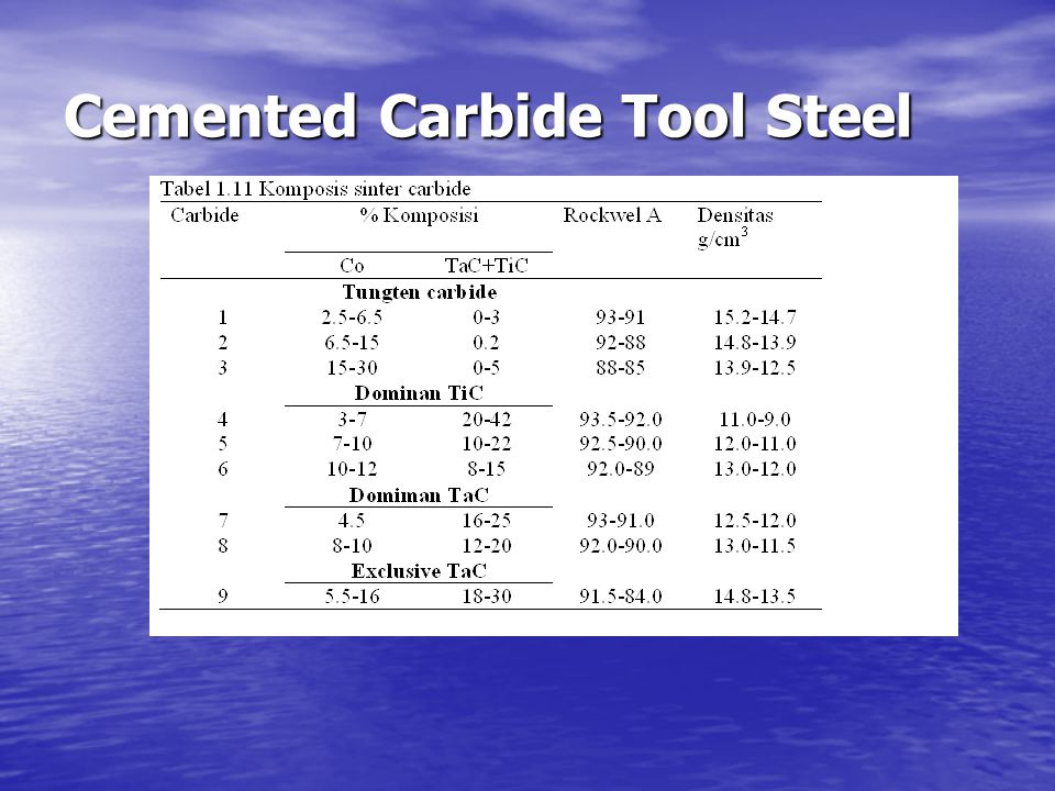 Cemented Carbide Tool Steel
