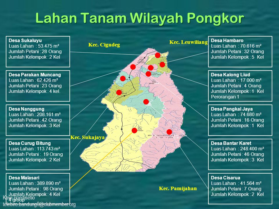 Lahan Tanam Wilayah Pongkor