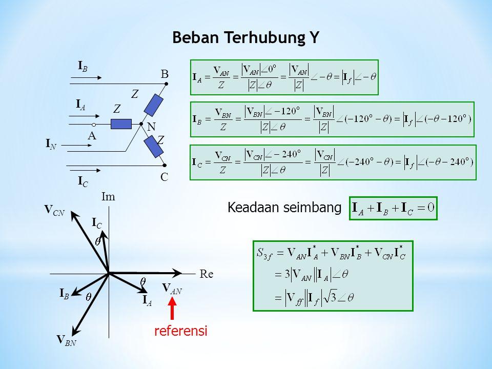 Beban Terhubung Y Keadaan seimbang referensi IB B Z IA N A IN C IC Im