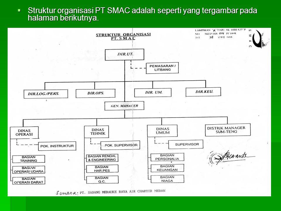 Struktur organisasi PT SMAC adalah seperti yang tergambar pada halaman berikutnya.