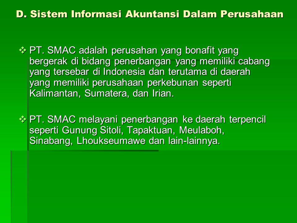 D. Sistem Informasi Akuntansi Dalam Perusahaan