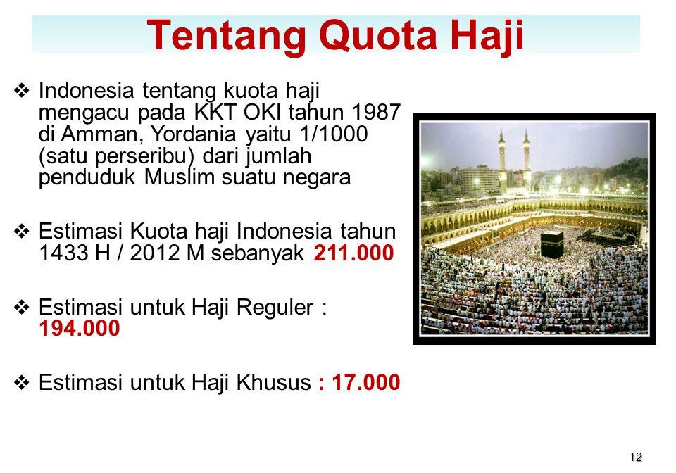 Tentang Quota Haji