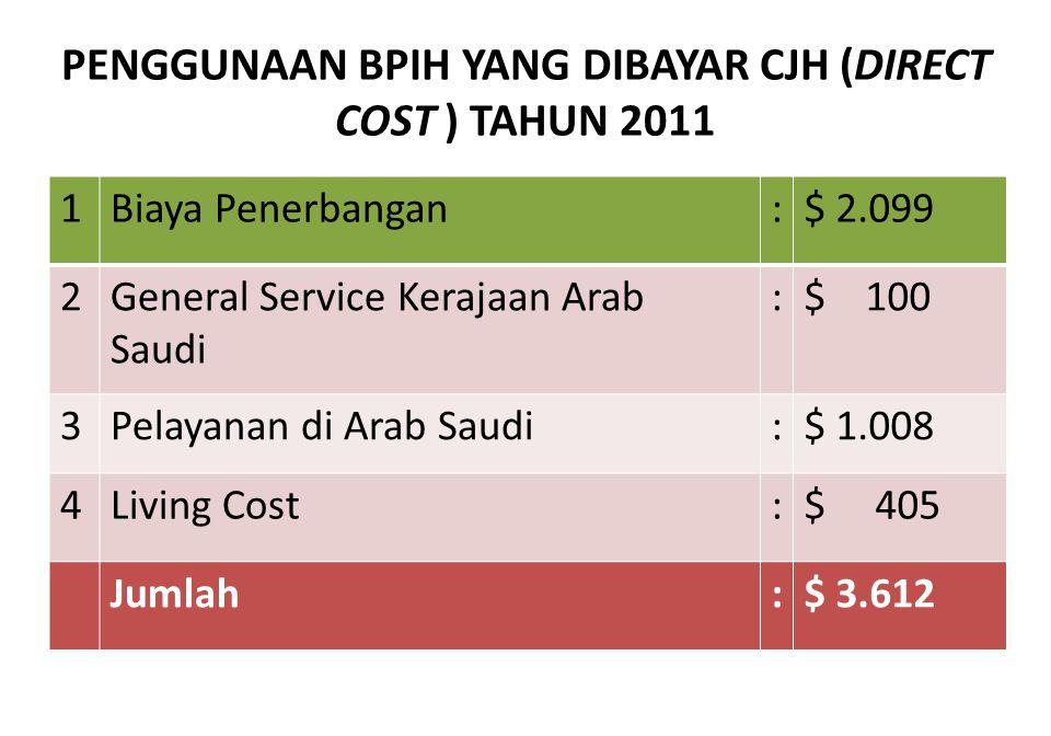 PENGGUNAAN BPIH YANG DIBAYAR CJH (DIRECT COST ) TAHUN 2011