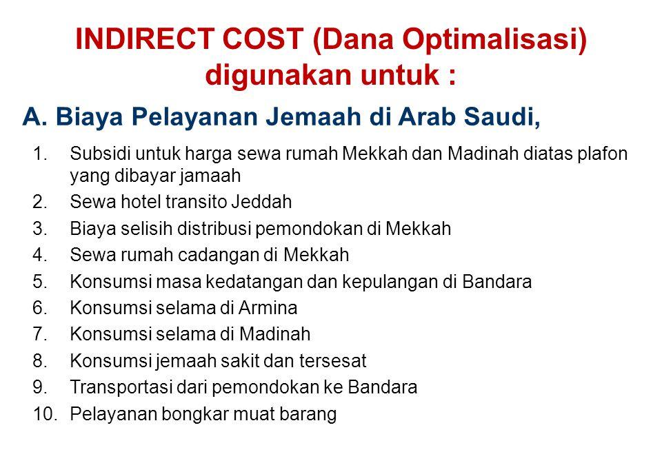 INDIRECT COST (Dana Optimalisasi) digunakan untuk :