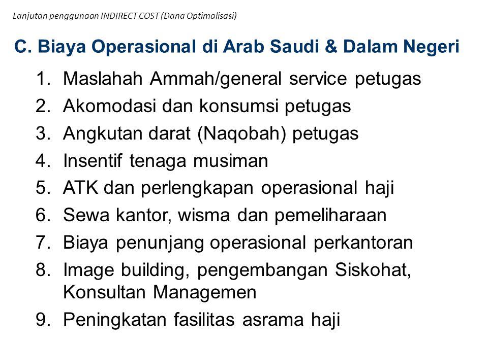 Maslahah Ammah/general service petugas Akomodasi dan konsumsi petugas