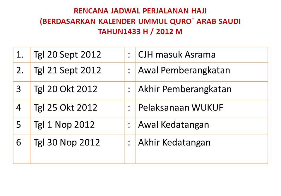 1. Tgl 20 Sept 2012 : CJH masuk Asrama 2. Tgl 21 Sept 2012
