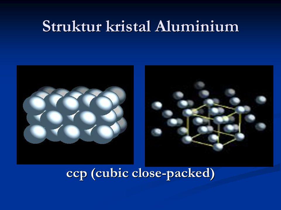 Struktur kristal Aluminium
