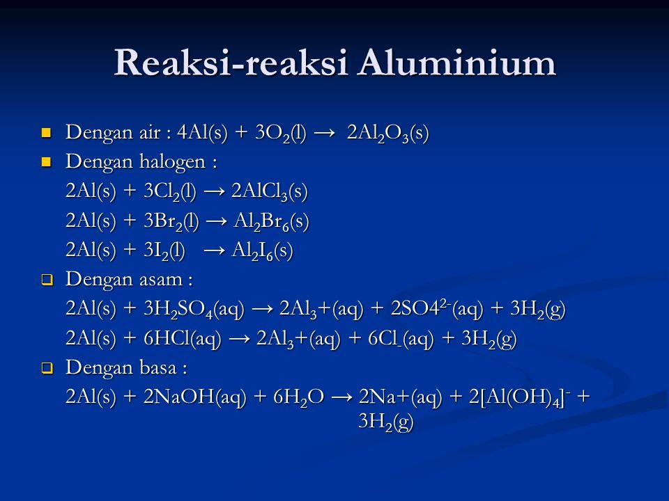 Reaksi-reaksi Aluminium
