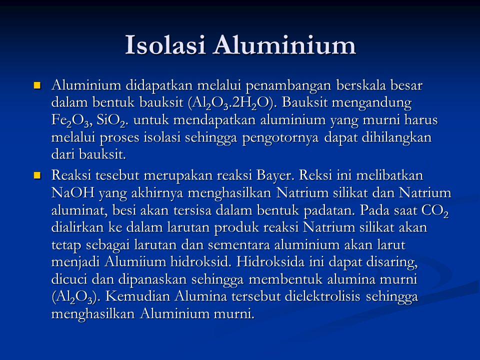 Isolasi Aluminium
