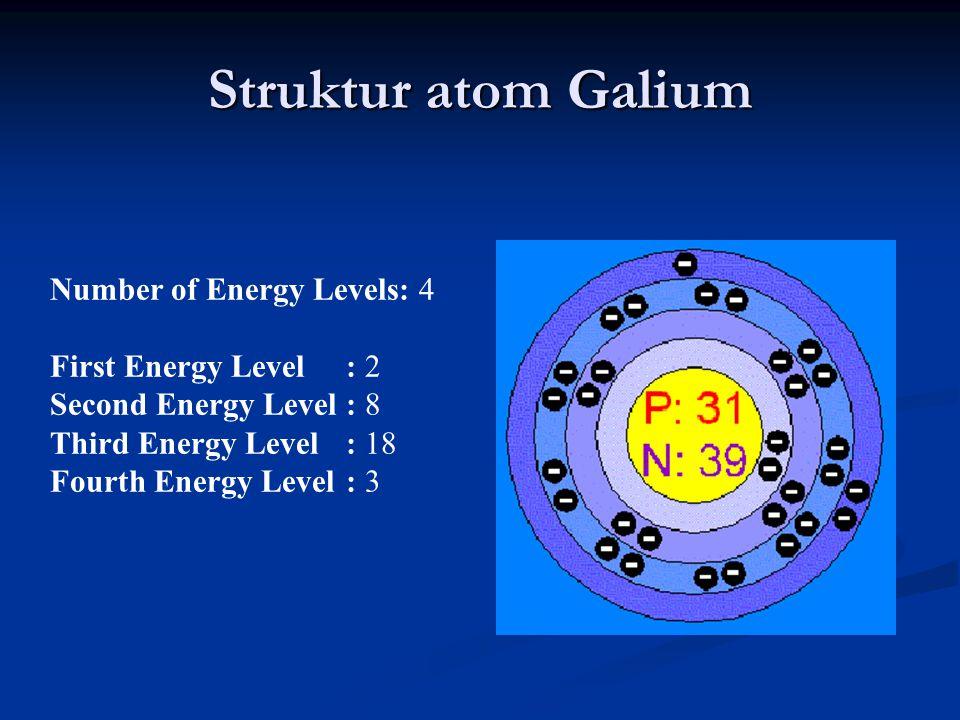 Struktur atom Galium Number of Energy Levels: 4