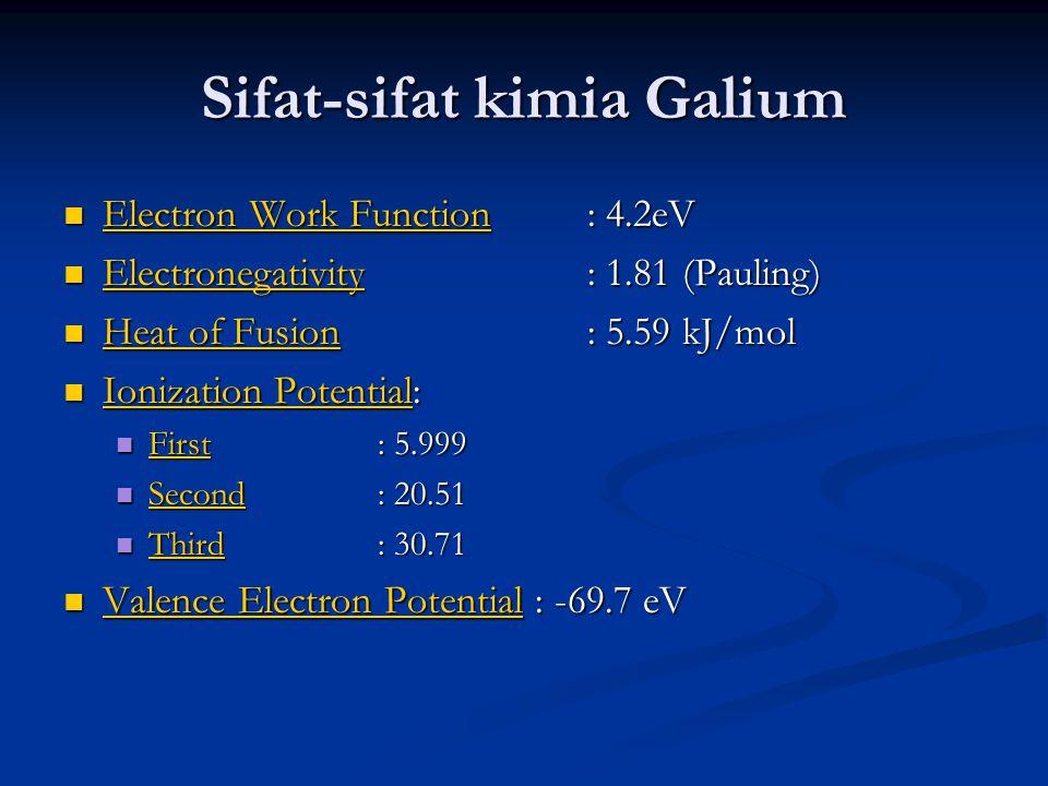 Sifat-sifat kimia Galium