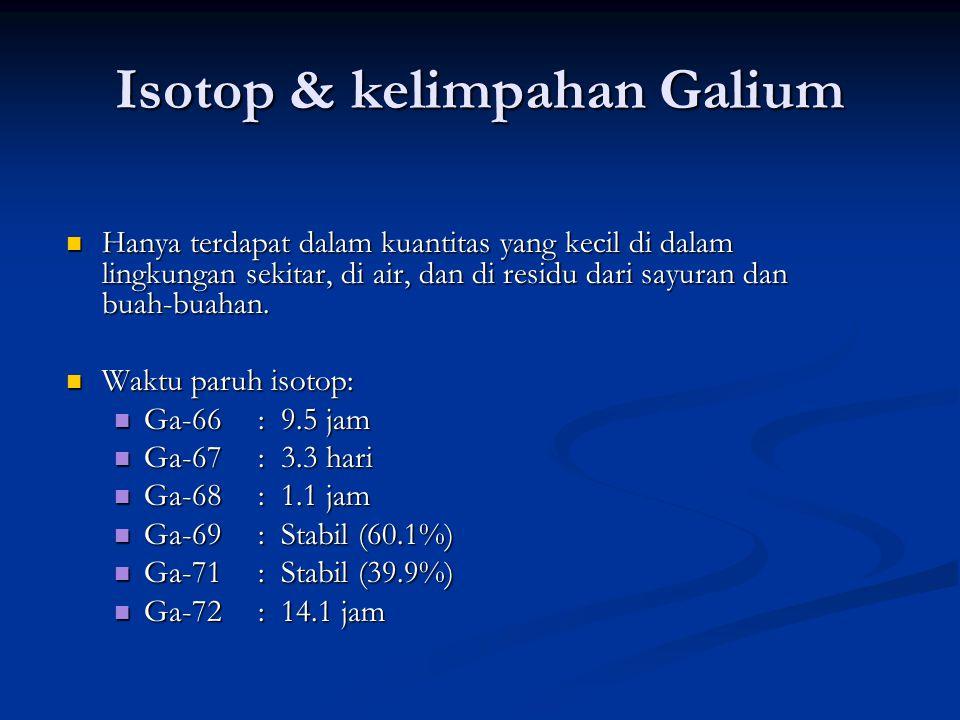 Isotop & kelimpahan Galium