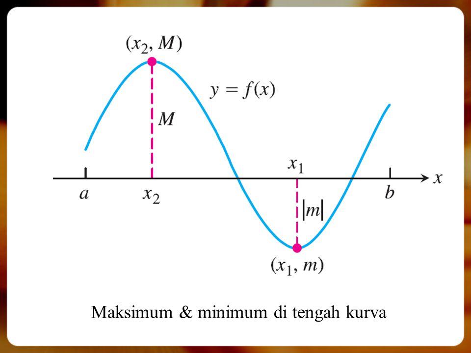 Maksimum & minimum di tengah kurva