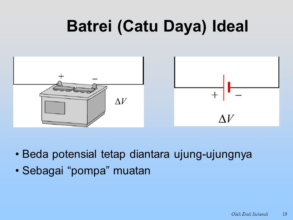 Batrei (Catu Daya) Ideal