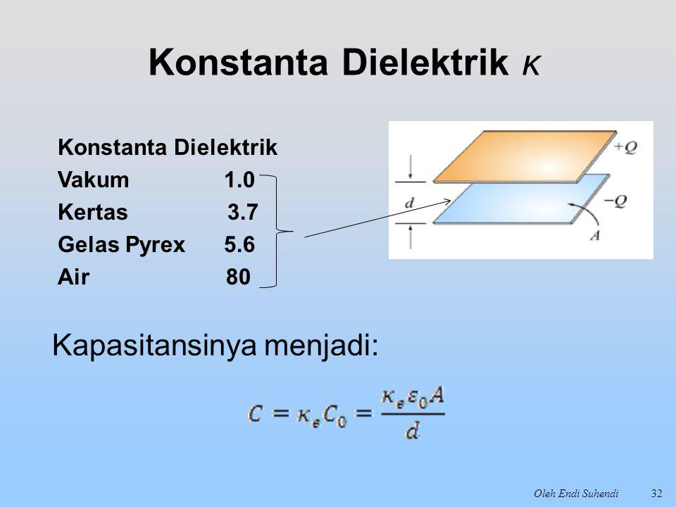 Konstanta Dielektrik κ