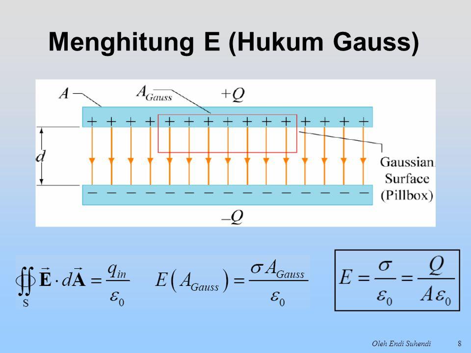 Menghitung E (Hukum Gauss)