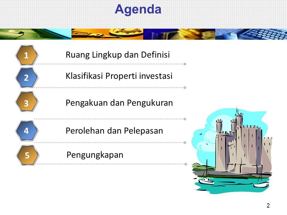 Agenda 1 Ruang Lingkup dan Definisi Klasifikasi Properti investasi 2 3