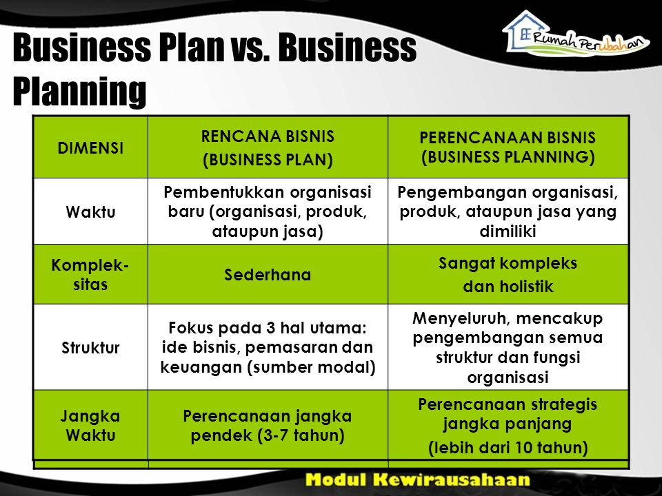 Business Plan vs. Business Planning
