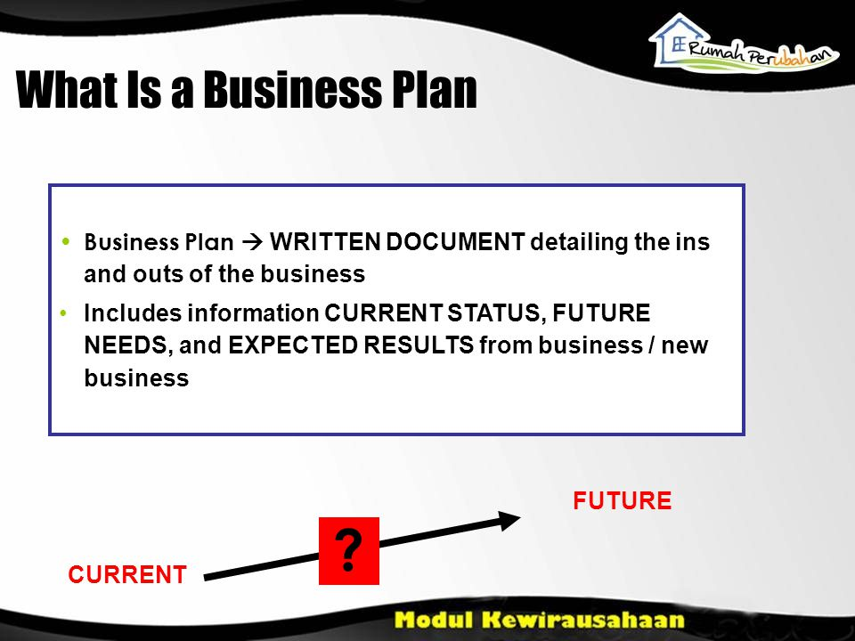 What Is a Business Plan Business Plan  WRITTEN DOCUMENT detailing the ins and outs of the business.