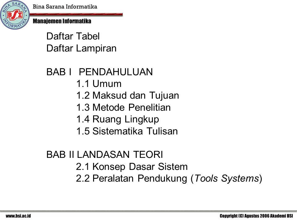 Daftar Tabel Daftar Lampiran. BAB I PENDAHULUAN. 1.1 Umum. 1.2 Maksud dan Tujuan. 1.3 Metode Penelitian.