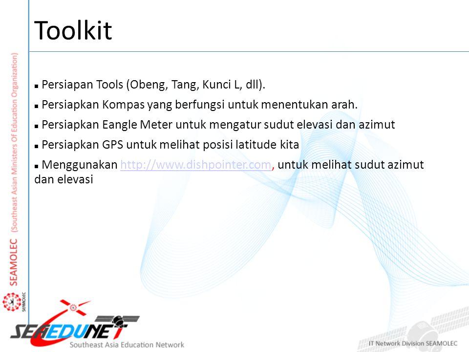 Toolkit Persiapan Tools (Obeng, Tang, Kunci L, dll).