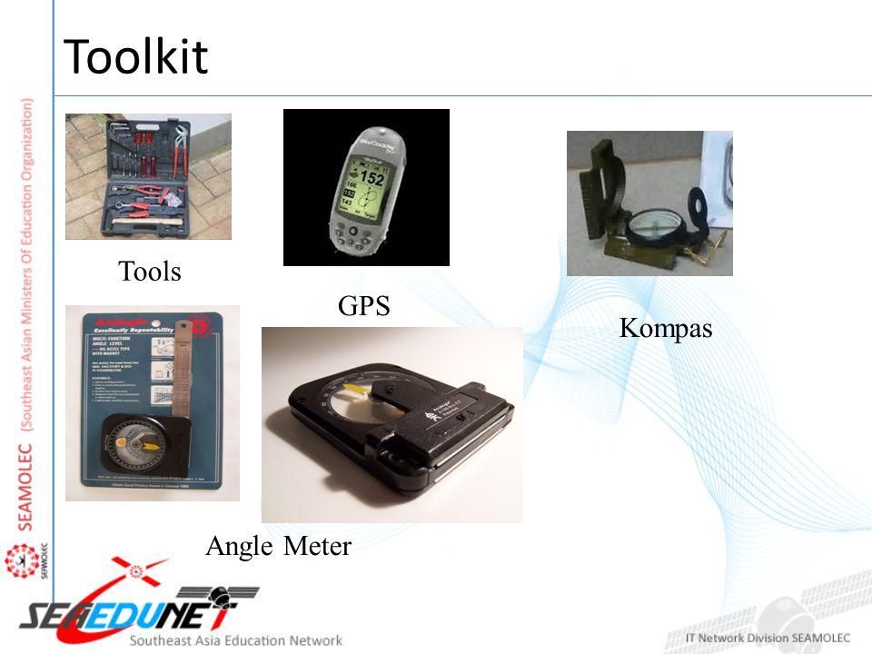 Toolkit Tools GPS Kompas Angle Meter