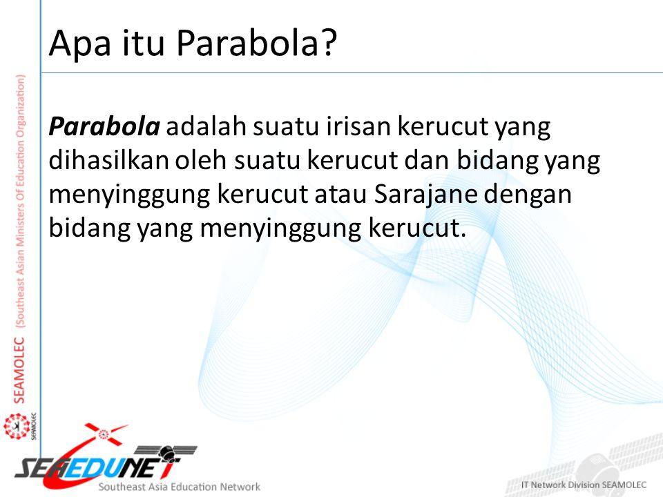 Apa itu Parabola