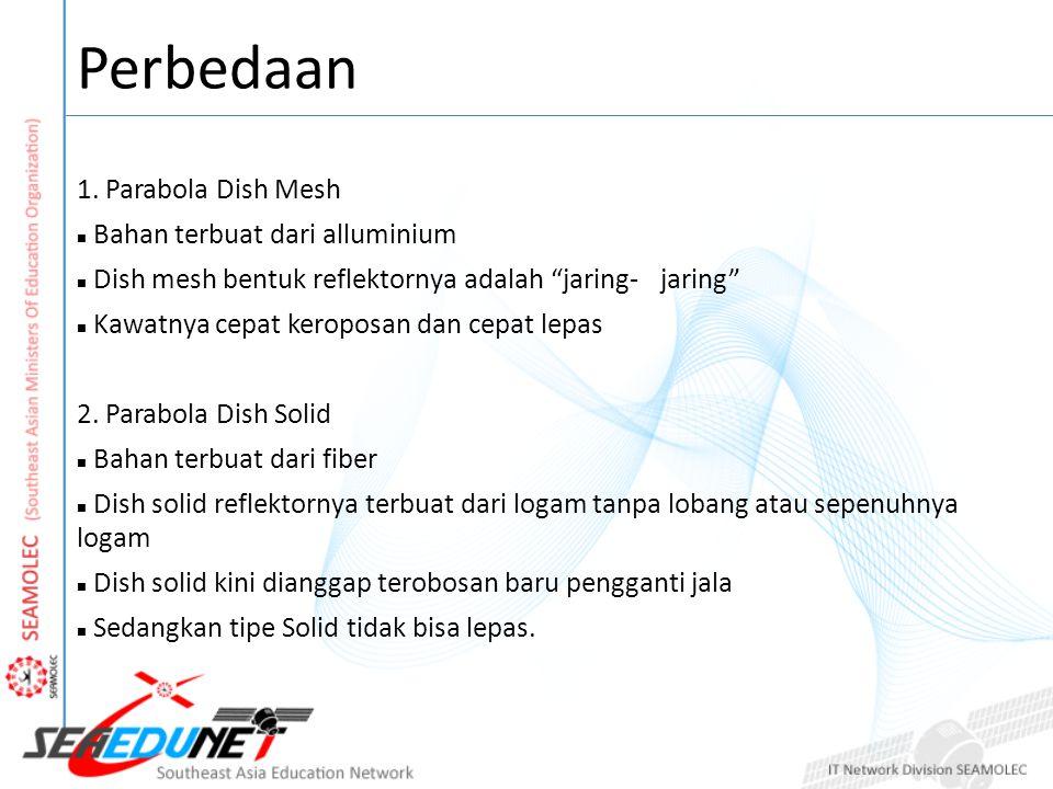 Perbedaan 1. Parabola Dish Mesh Bahan terbuat dari alluminium