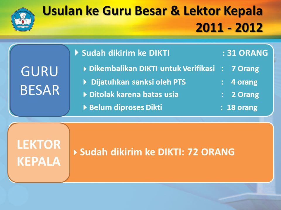 GURU BESAR Usulan ke Guru Besar & Lektor Kepala 2011 - 2012