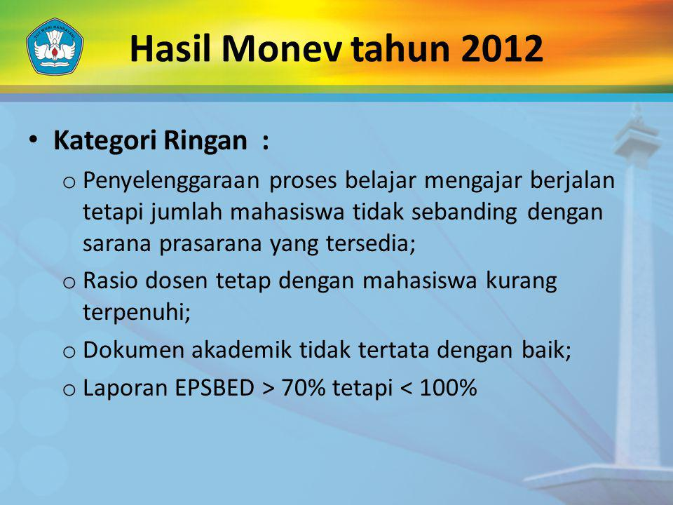 Hasil Monev tahun 2012 Kategori Ringan :