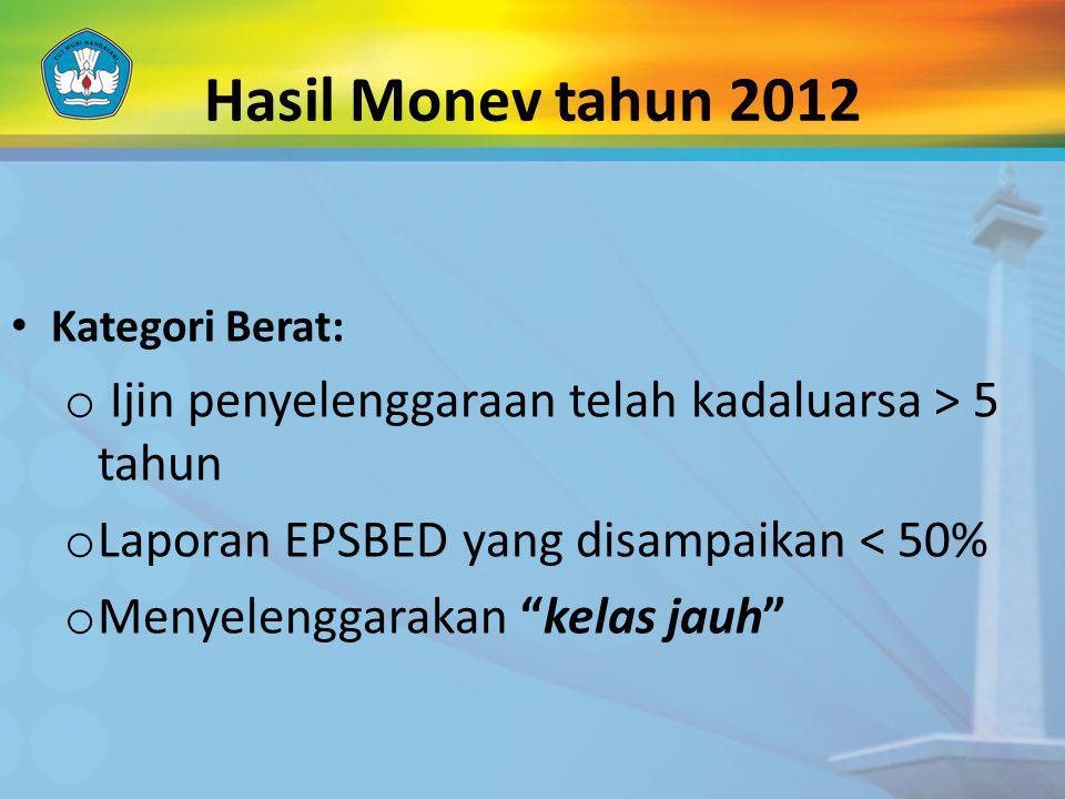Hasil Monev tahun 2012 Kategori Berat: Ijin penyelenggaraan telah kadaluarsa > 5 tahun. Laporan EPSBED yang disampaikan < 50%