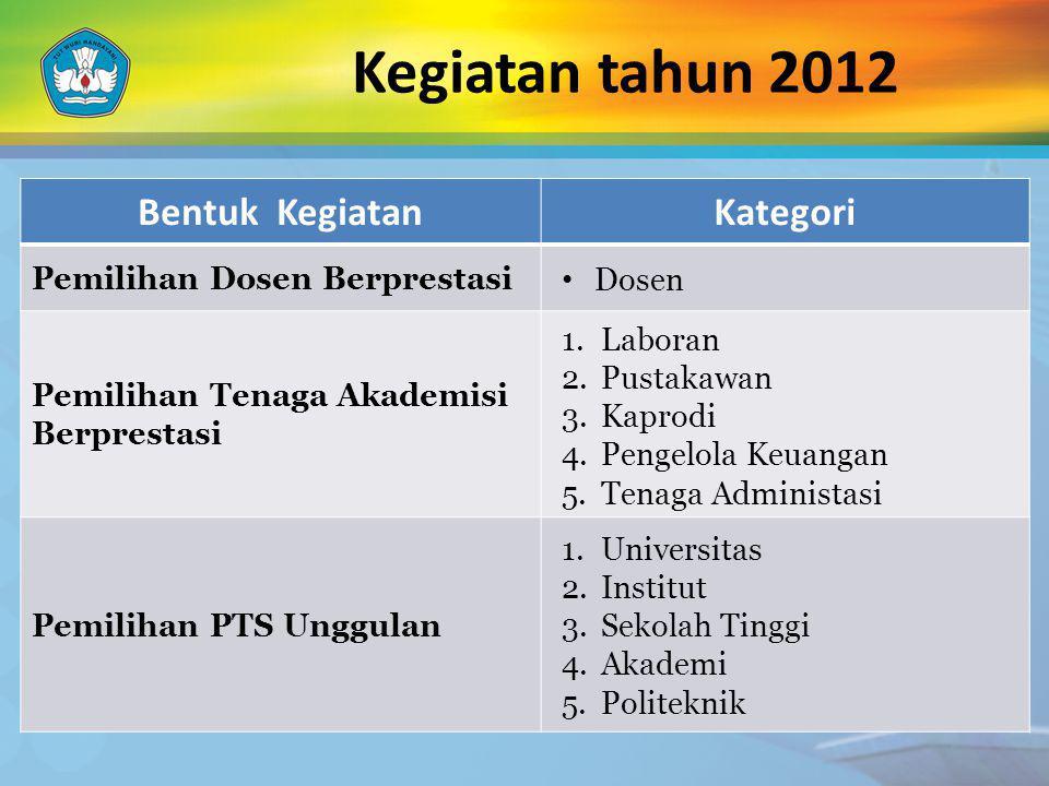 Kegiatan tahun 2012 Bentuk Kegiatan Kategori