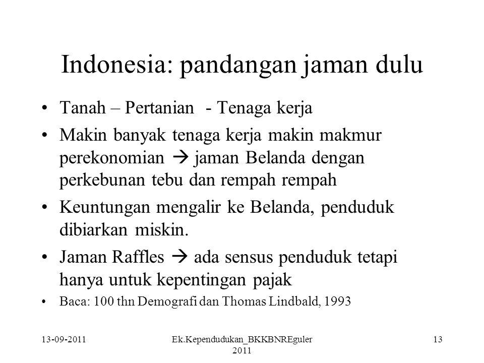 Indonesia: pandangan jaman dulu