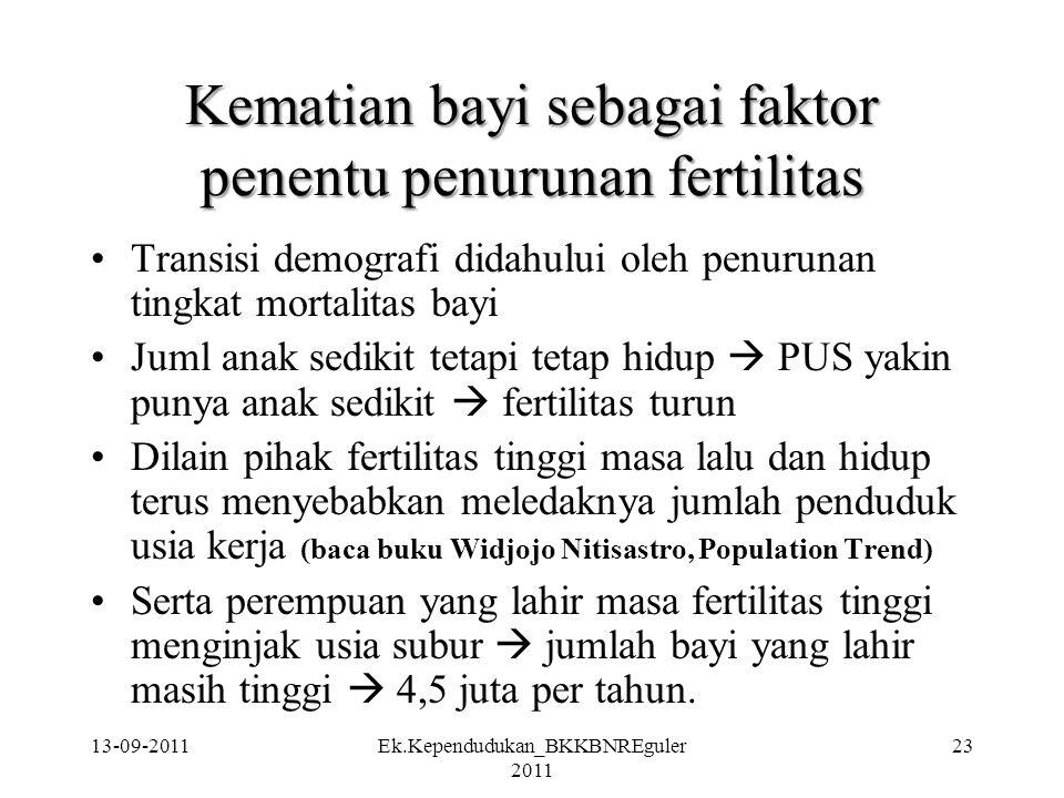 Kematian bayi sebagai faktor penentu penurunan fertilitas