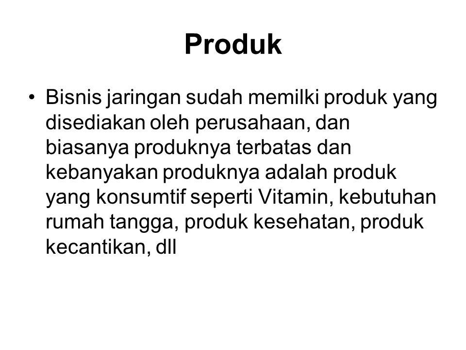 Produk