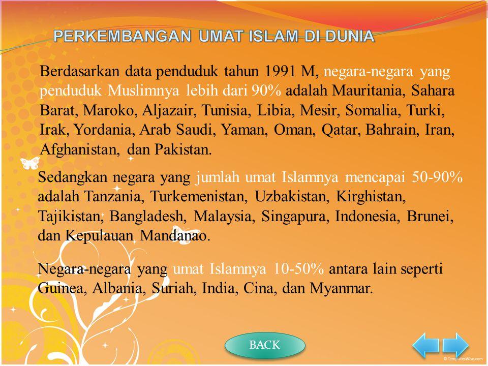 PERKEMBANGAN UMAT ISLAM DI DUNIA