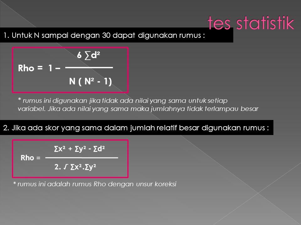 tes statistik 6 ∑d² Rho = 1 – N ( N² - 1)