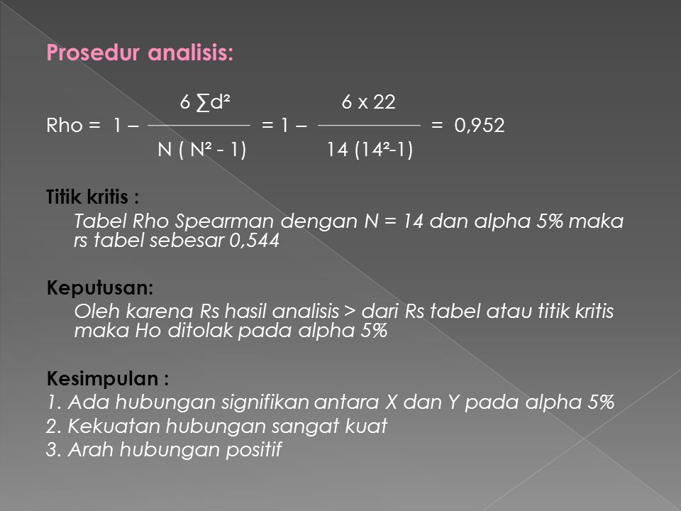Prosedur analisis: 6 ∑d² 6 x 22 Rho = 1 – = 1 – = 0,952