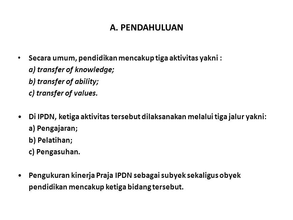 A. PENDAHULUAN Secara umum, pendidikan mencakup tiga aktivitas yakni :