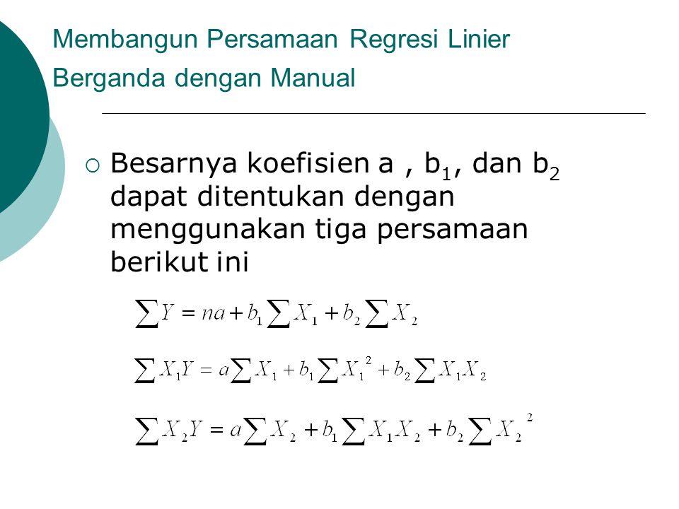 Membangun Persamaan Regresi Linier Berganda dengan Manual