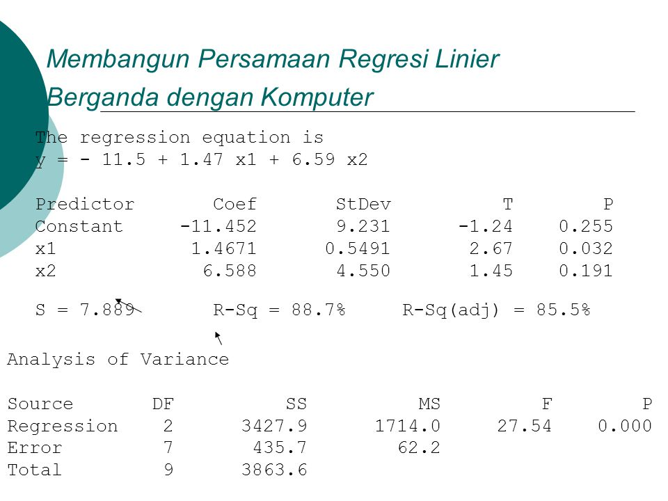 Membangun Persamaan Regresi Linier Berganda dengan Komputer