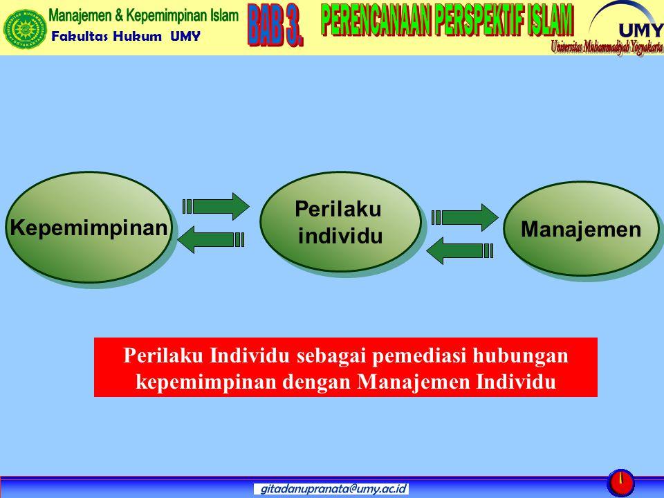 Kepemimpinan Perilaku. individu. Manajemen.