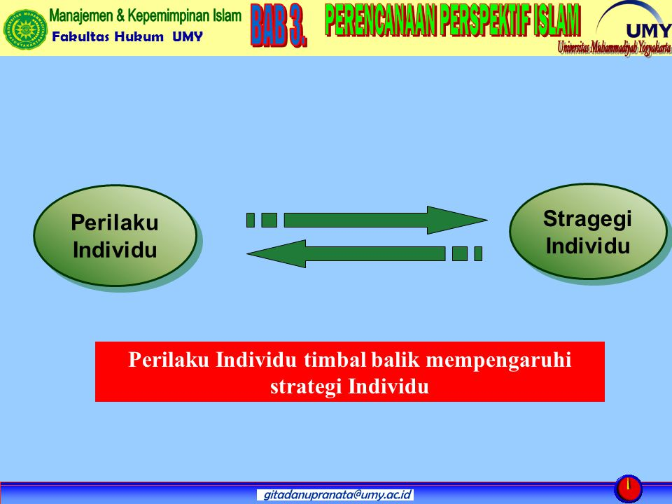 Perilaku Individu timbal balik mempengaruhi strategi Individu