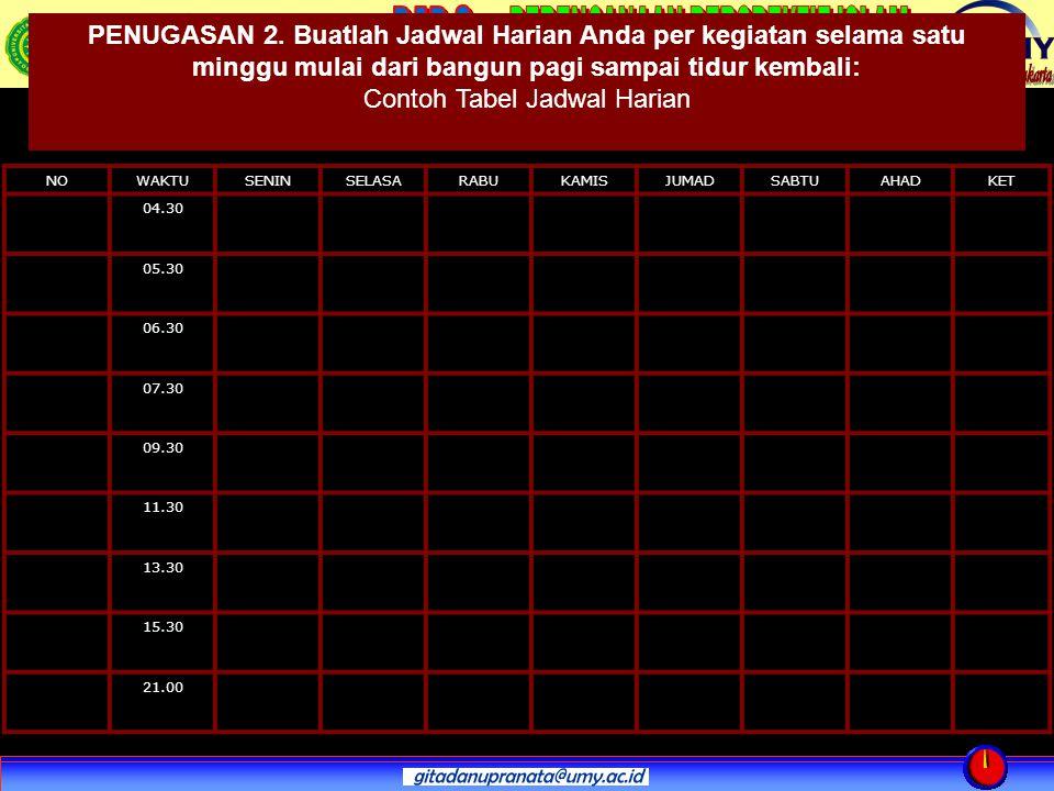 Contoh Tabel Jadwal Harian